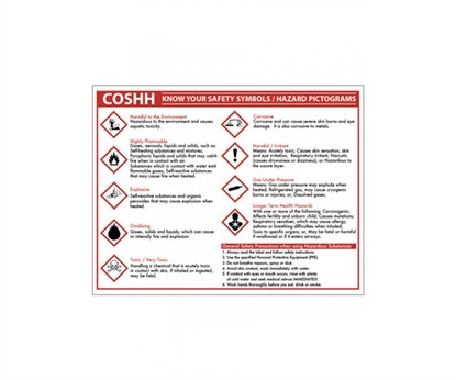 Picture of CL023 COSHH Know Your Symbols Notice- Self Adhesive 270mmx350mm